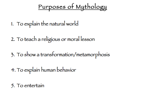 List of myths
